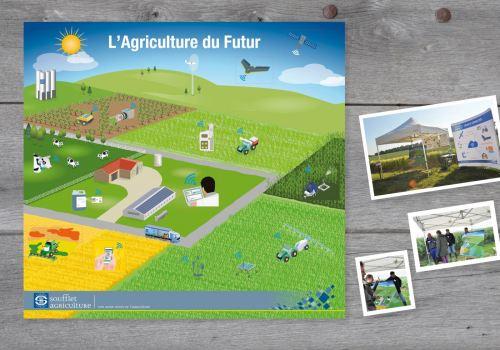 Groupe Soufflet – Soufflet Agriculture